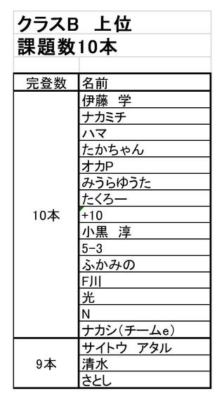 ブログ用1.7-2